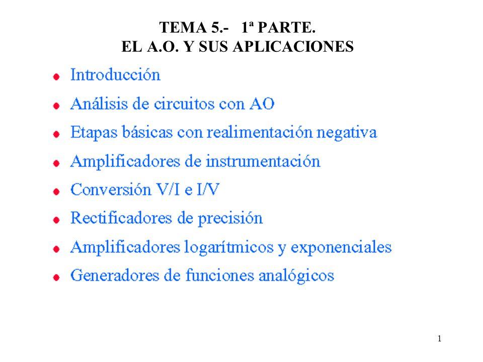 TEMA 5.- 1ª PARTE. EL A.O. Y SUS APLICACIONES