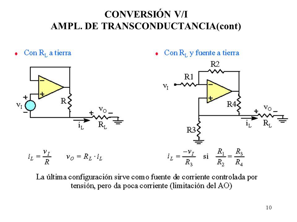 CONVERSIÓN V/I AMPL. DE TRANSCONDUCTANCIA(cont)