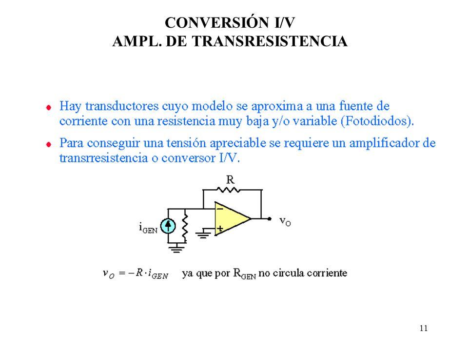 CONVERSIÓN I/V AMPL. DE TRANSRESISTENCIA