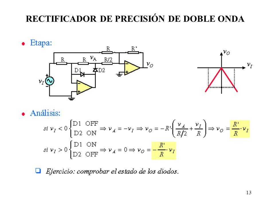 RECTIFICADOR DE PRECISIÓN DE DOBLE ONDA