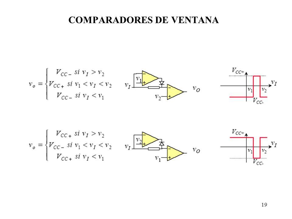 COMPARADORES DE VENTANA