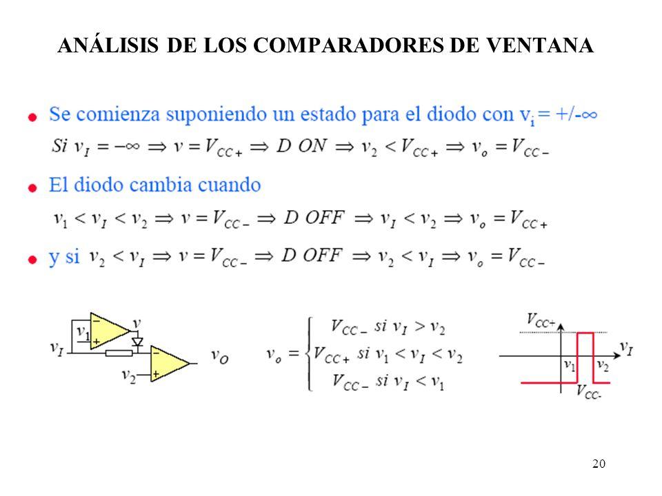 ANÁLISIS DE LOS COMPARADORES DE VENTANA