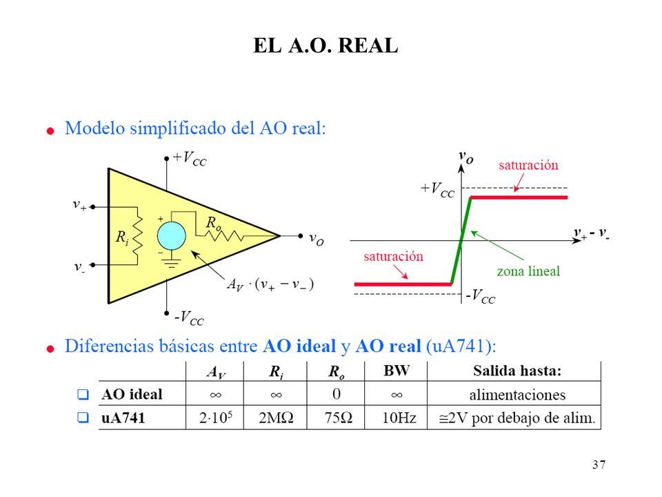 EL A.O. REAL