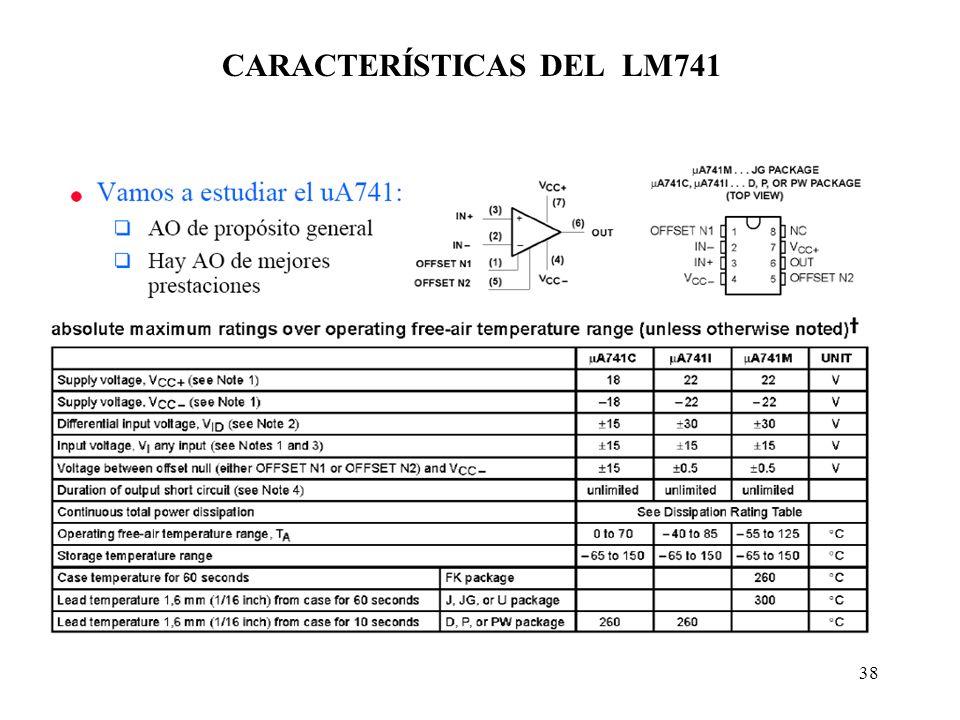 CARACTERÍSTICAS DEL LM741