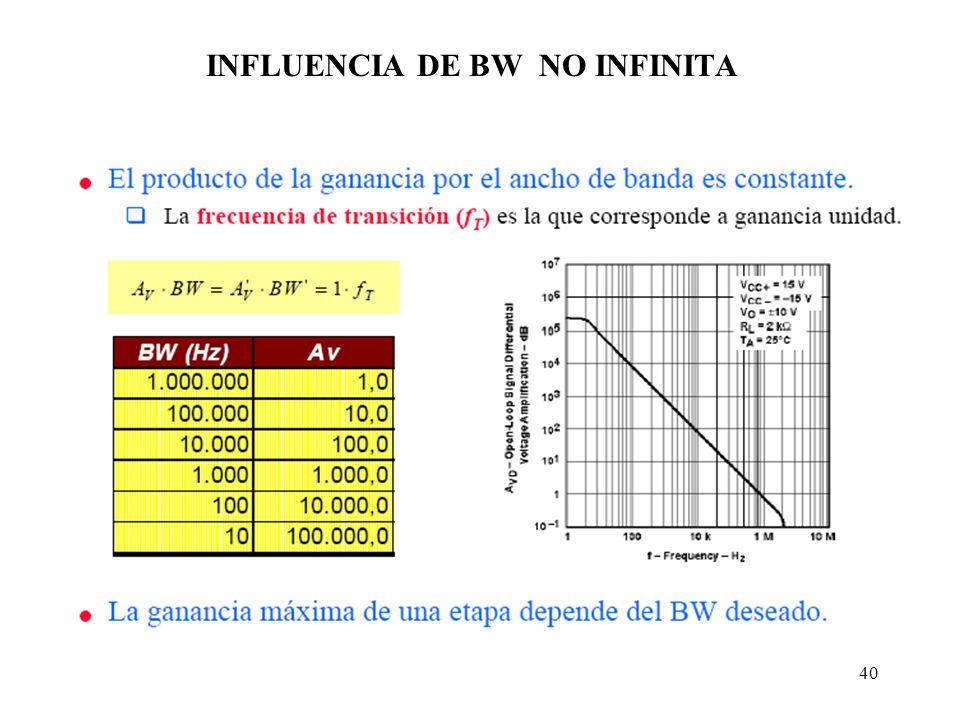 INFLUENCIA DE BW NO INFINITA