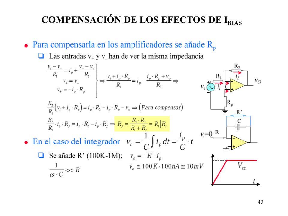 COMPENSACIÓN DE LOS EFECTOS DE IBIAS