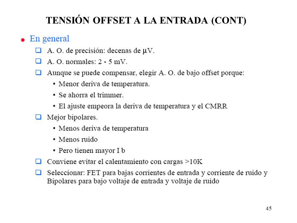 TENSIÓN OFFSET A LA ENTRADA (CONT)