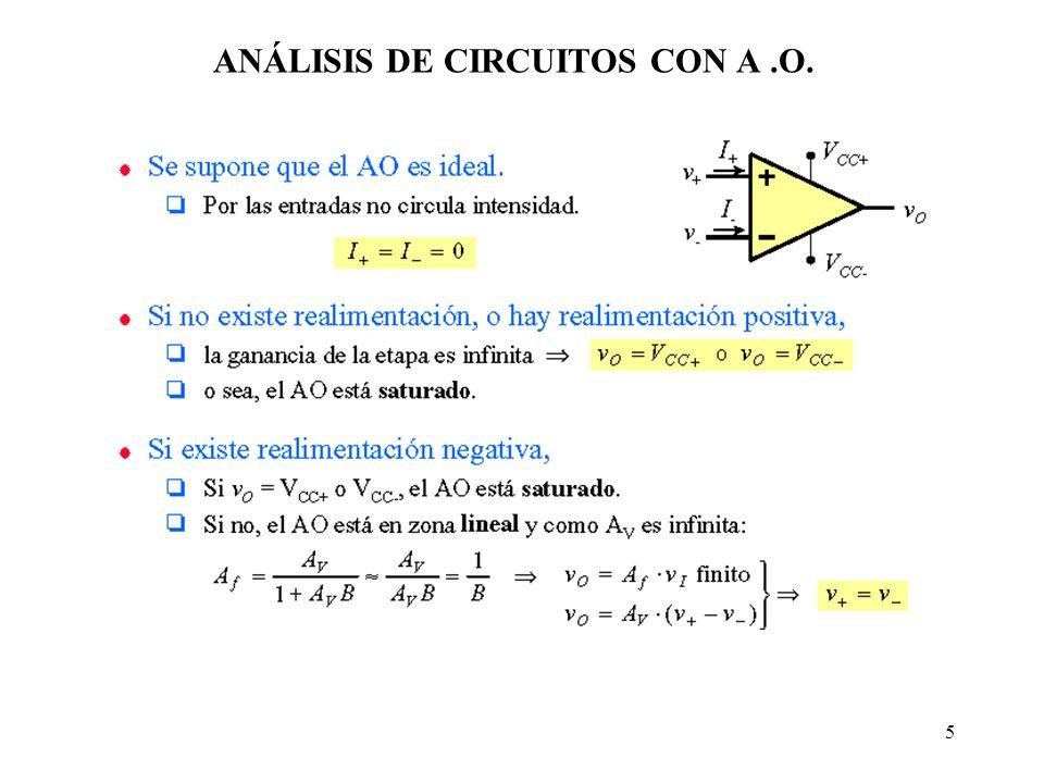 ANÁLISIS DE CIRCUITOS CON A .O.