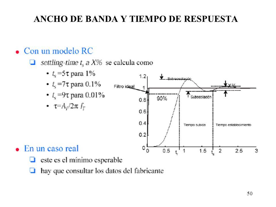 ANCHO DE BANDA Y TIEMPO DE RESPUESTA