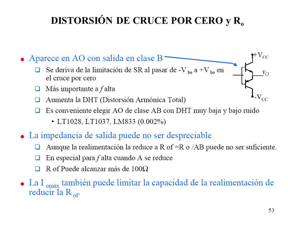 DISTORSIÓN DE CRUCE POR CERO y Ro
