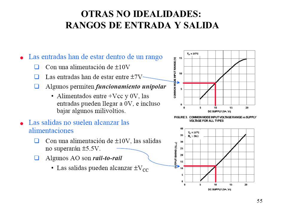 OTRAS NO IDEALIDADES: RANGOS DE ENTRADA Y SALIDA