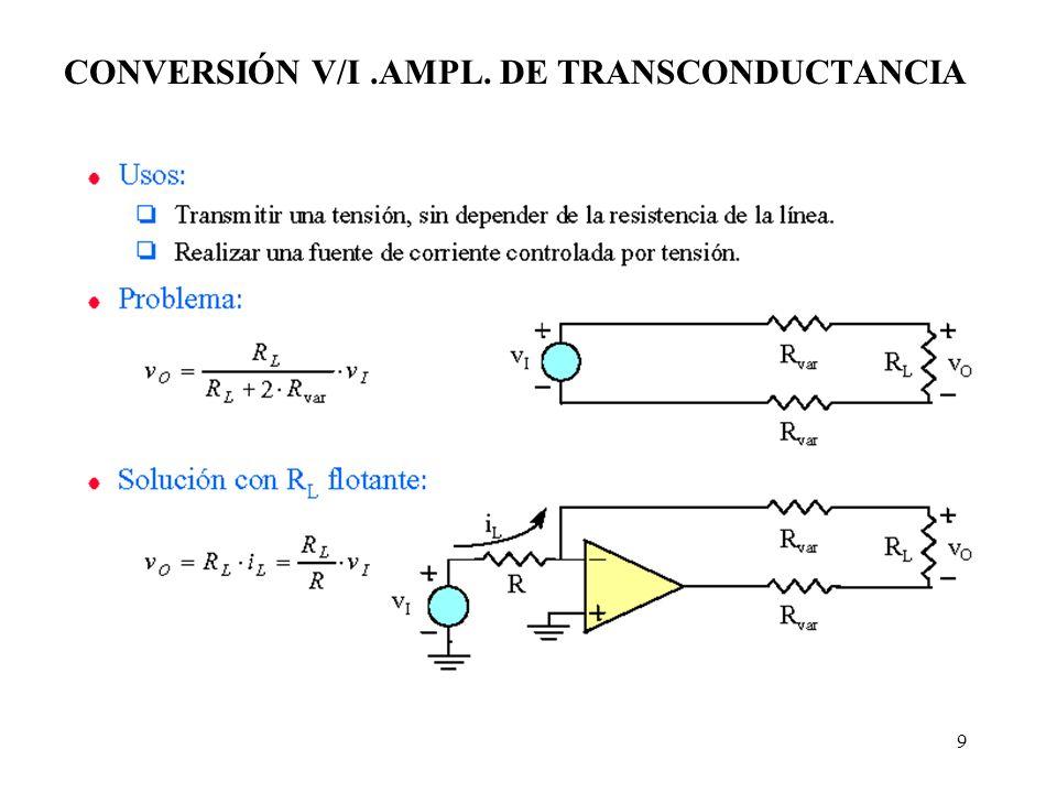 CONVERSIÓN V/I .AMPL. DE TRANSCONDUCTANCIA