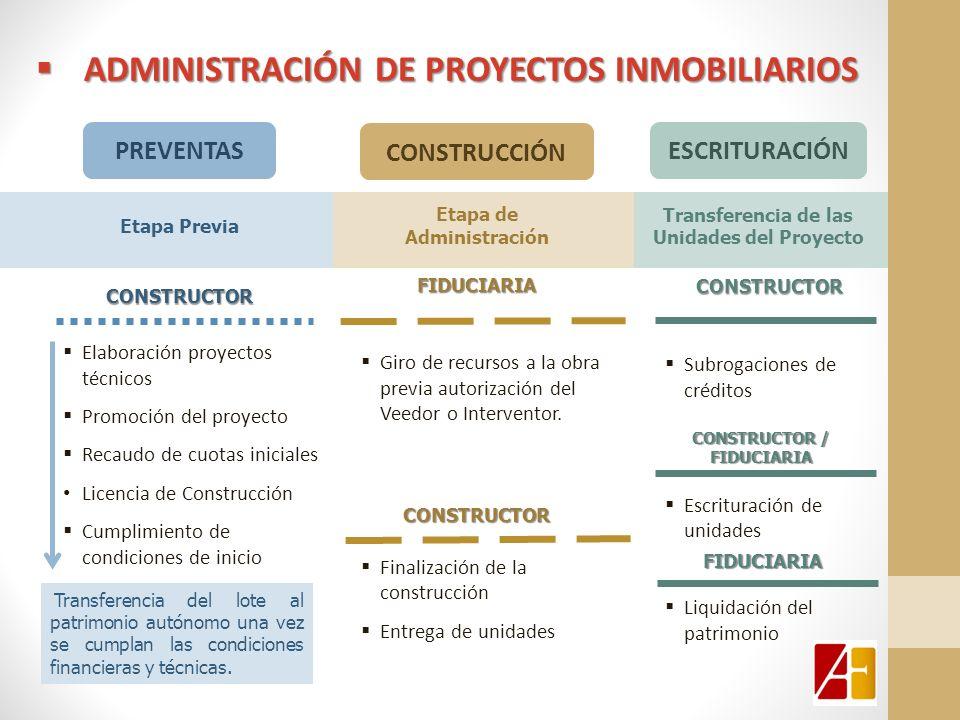 Transferencia de las Unidades del Proyecto Etapa de Administración