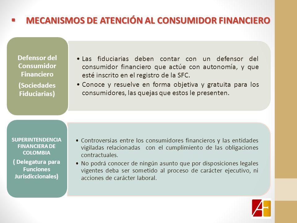 MECANISMOS DE ATENCIÓN AL consumidor financiero