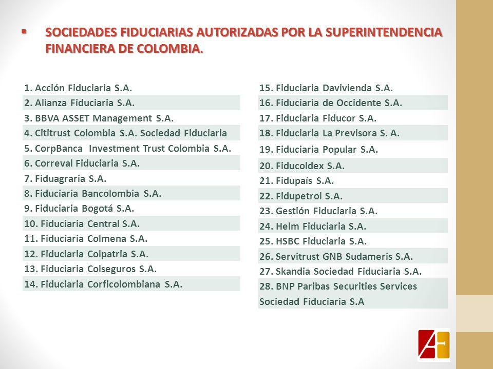 Sociedades Fiduciarias autorizadas por la Superintendencia Financiera DE COLOMBIA.
