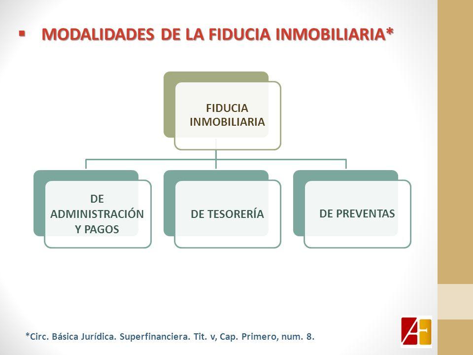 DE ADMINISTRACIÓN Y PAGOS