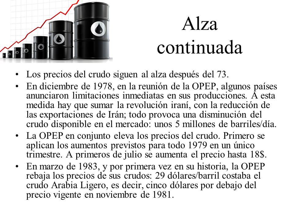 Alza continuada Los precios del crudo siguen al alza después del 73.