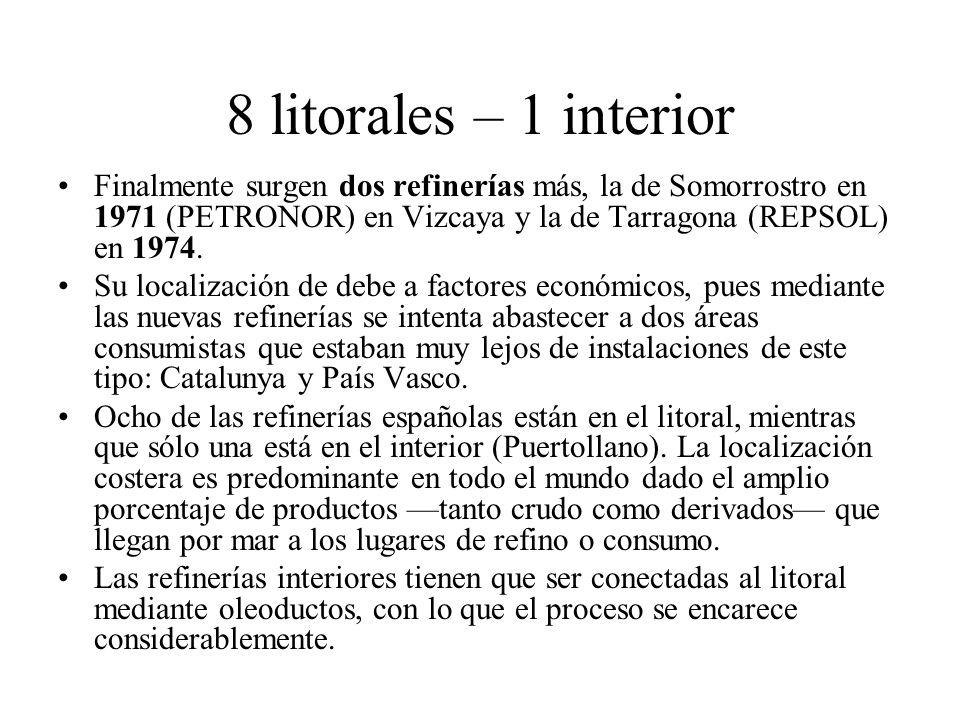 8 litorales – 1 interior Finalmente surgen dos refinerías más, la de Somorrostro en 1971 (PETRONOR) en Vizcaya y la de Tarragona (REPSOL) en 1974.
