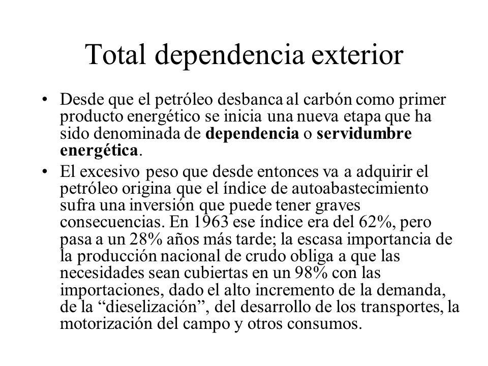 Total dependencia exterior
