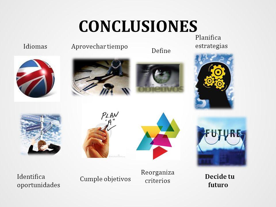 CONCLUSIONES Planifica estrategias Idiomas Aprovechar tiempo Define