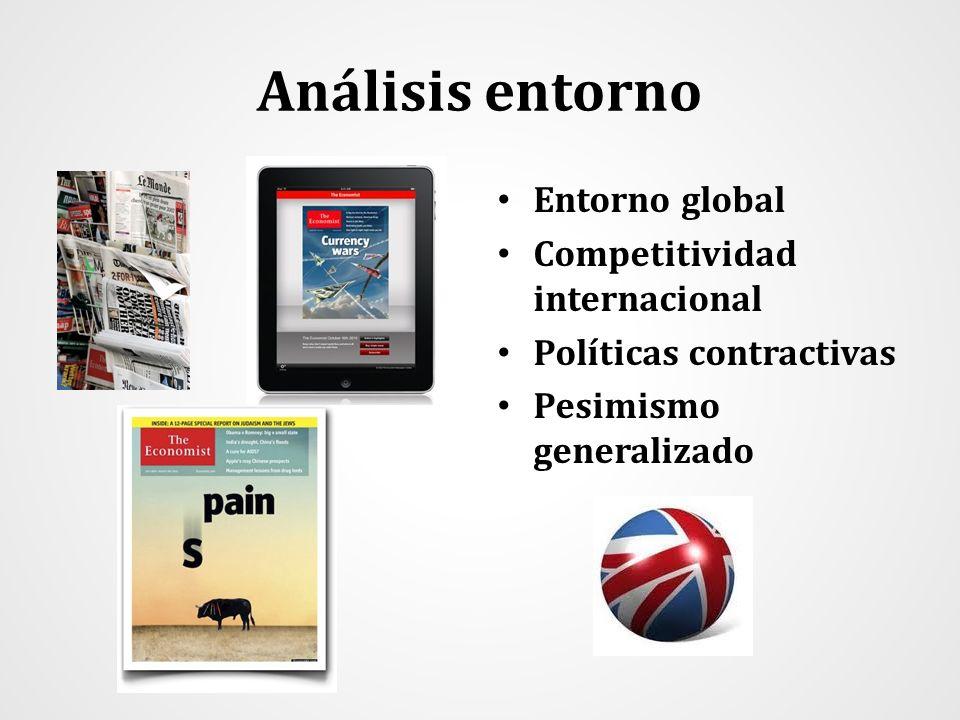 Análisis entorno Entorno global Competitividad internacional