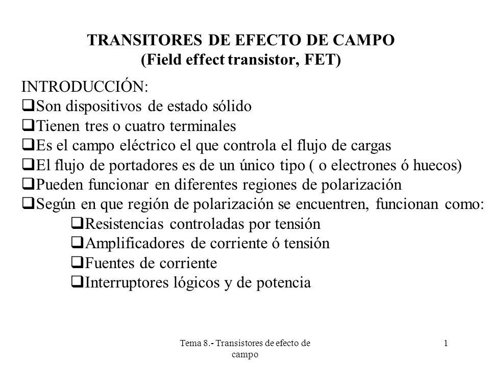 TRANSITORES DE EFECTO DE CAMPO (Field effect transistor, FET)
