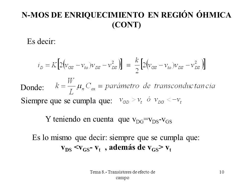N-MOS DE ENRIQUECIMIENTO EN REGIÓN ÓHMICA (CONT)