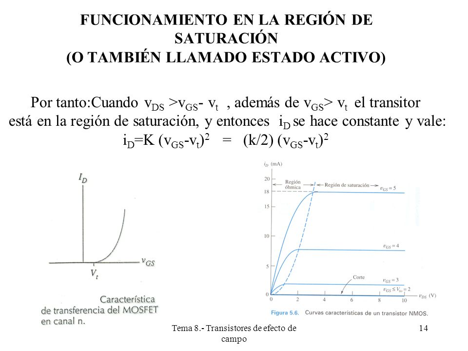 Por tanto:Cuando vDS >vGS- vt , además de vGS> vt el transitor