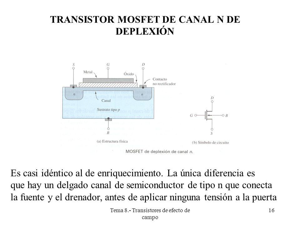 TRANSISTOR MOSFET DE CANAL N DE DEPLEXIÓN