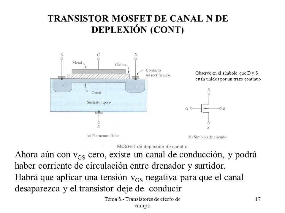 TRANSISTOR MOSFET DE CANAL N DE DEPLEXIÓN (CONT)