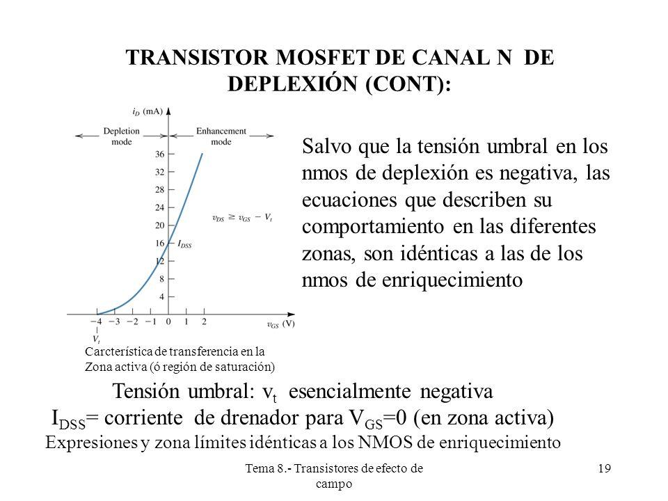 TRANSISTOR MOSFET DE CANAL N DE DEPLEXIÓN (CONT):