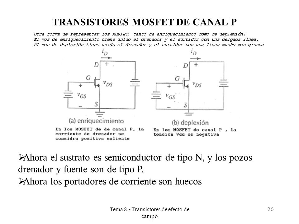 TRANSISTORES MOSFET DE CANAL P