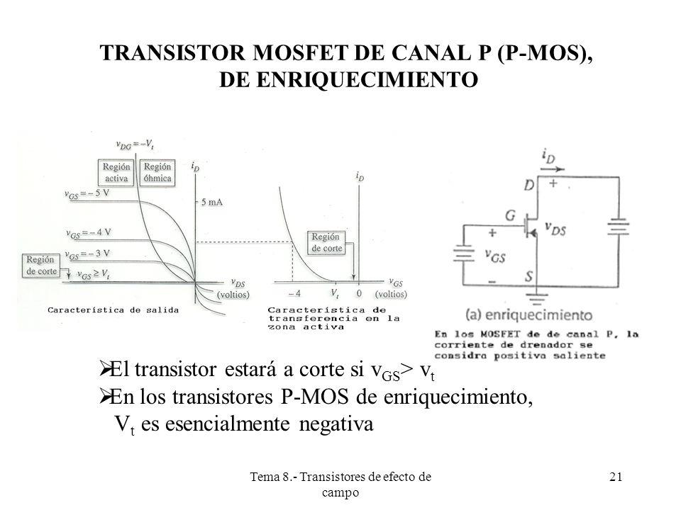 TRANSISTOR MOSFET DE CANAL P (P-MOS), DE ENRIQUECIMIENTO