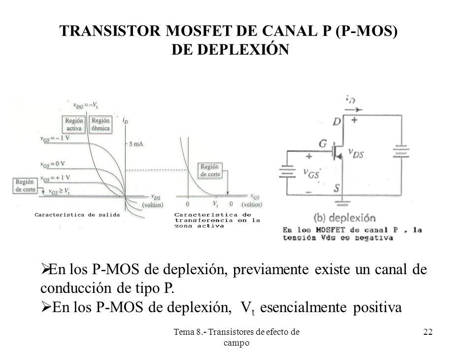 TRANSISTOR MOSFET DE CANAL P (P-MOS) DE DEPLEXIÓN