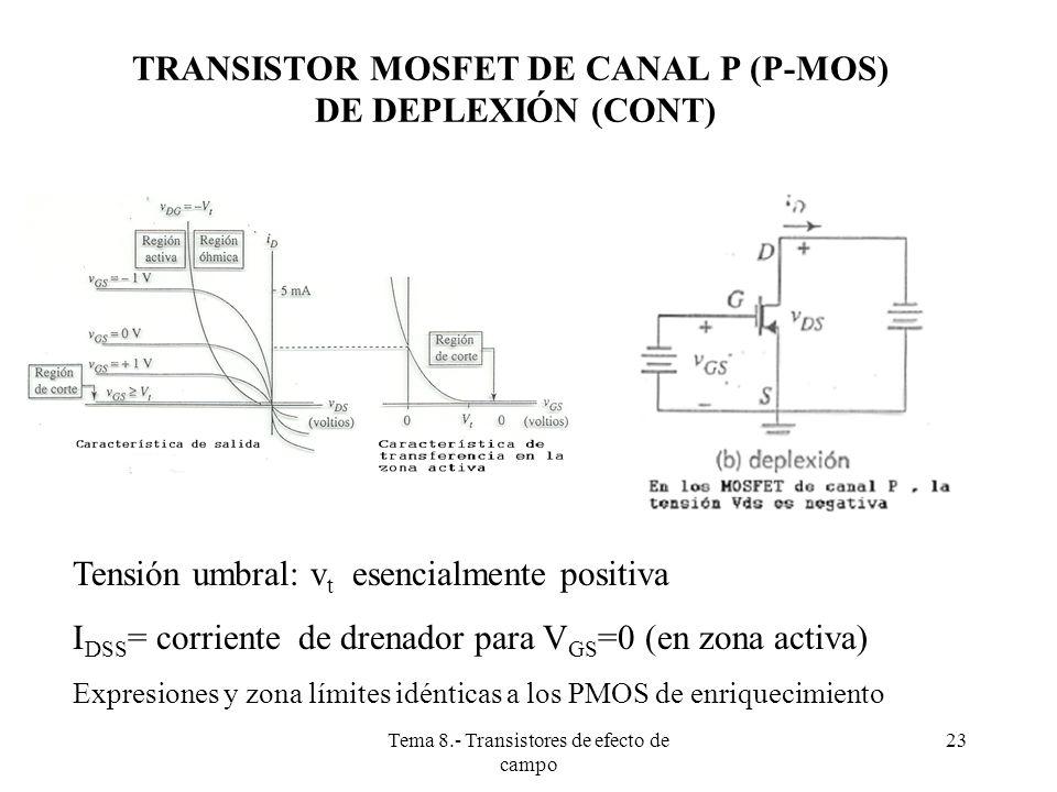 TRANSISTOR MOSFET DE CANAL P (P-MOS) DE DEPLEXIÓN (CONT)