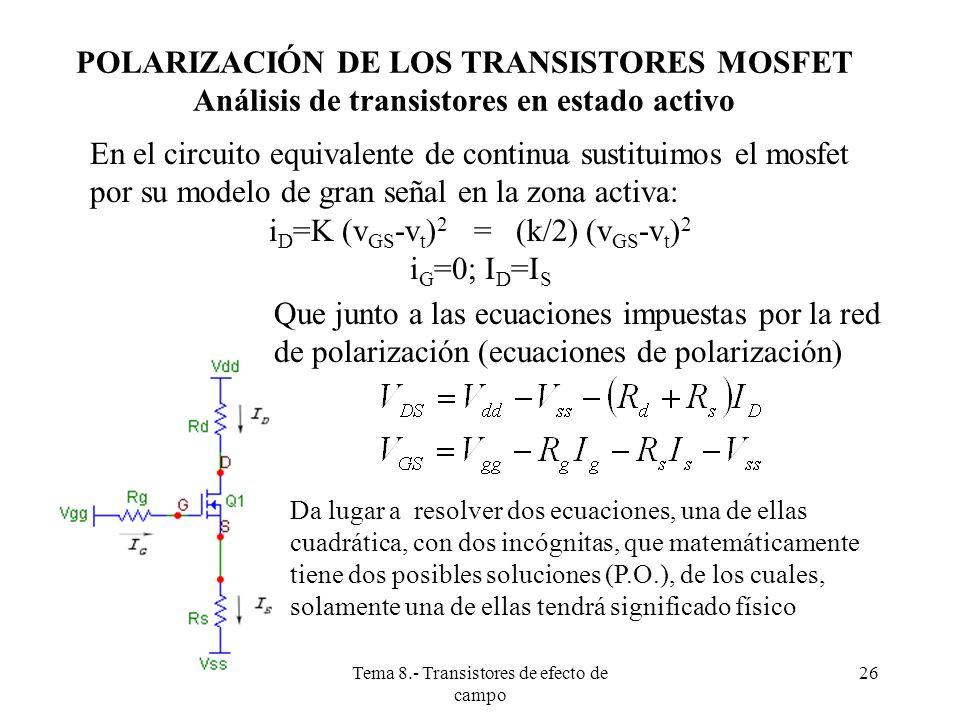 iD=K (vGS-vt)2 = (k/2) (vGS-vt)2 iG=0; ID=IS