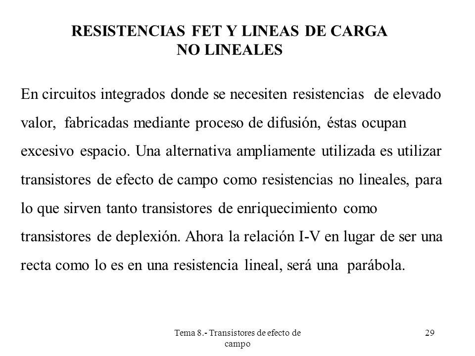 RESISTENCIAS FET Y LINEAS DE CARGA NO LINEALES