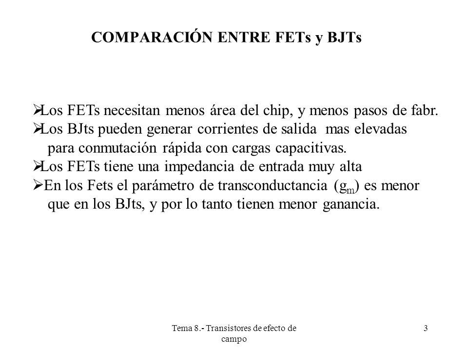 COMPARACIÓN ENTRE FETs y BJTs