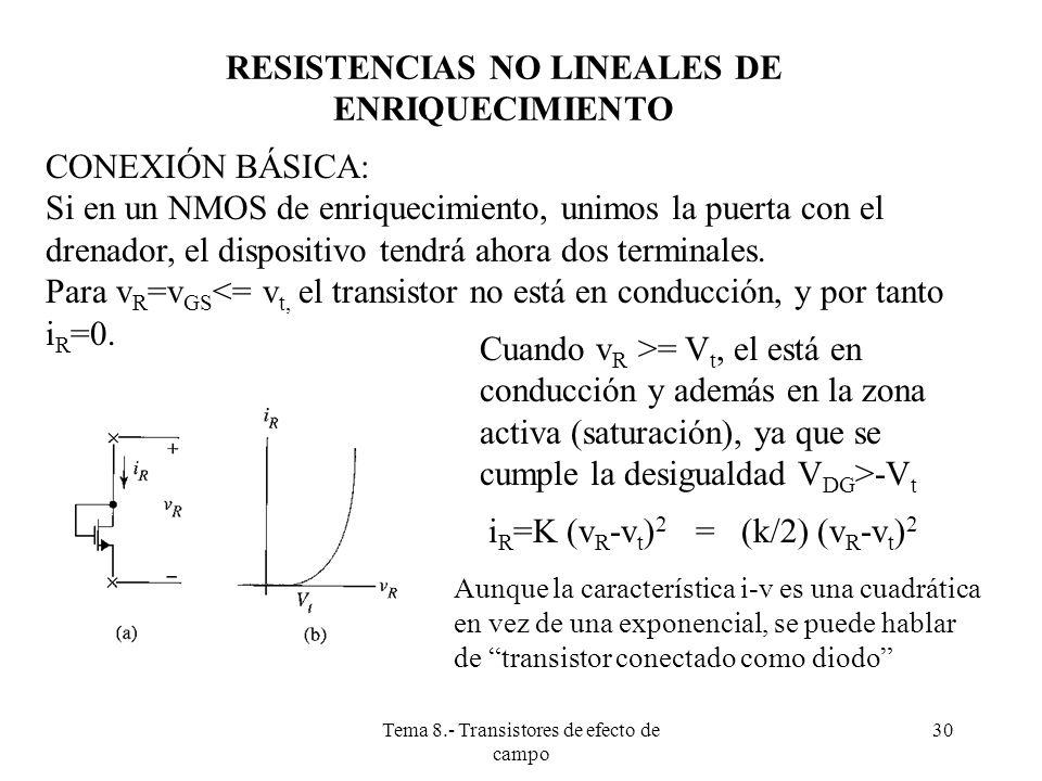 RESISTENCIAS NO LINEALES DE ENRIQUECIMIENTO
