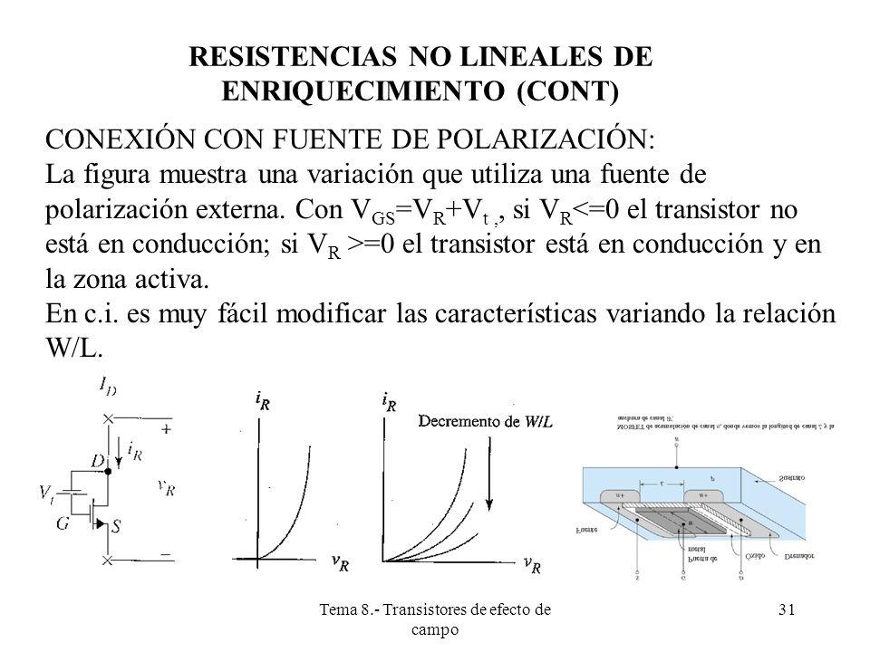 RESISTENCIAS NO LINEALES DE ENRIQUECIMIENTO (CONT)