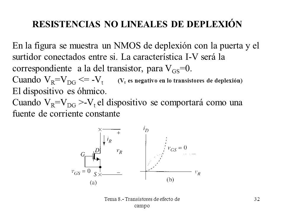 RESISTENCIAS NO LINEALES DE DEPLEXIÓN