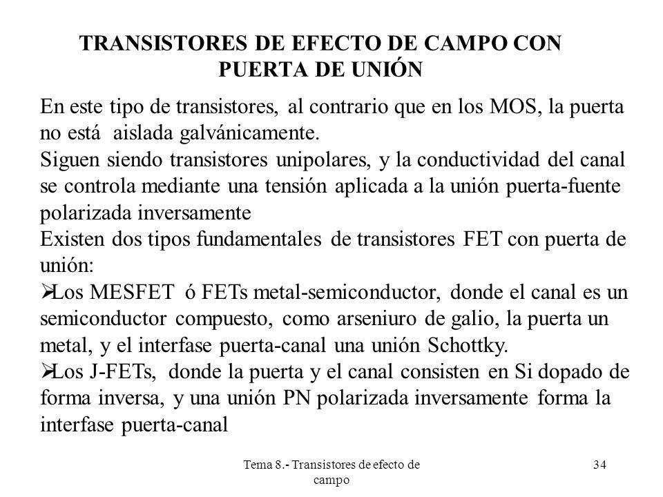 TRANSISTORES DE EFECTO DE CAMPO CON PUERTA DE UNIÓN