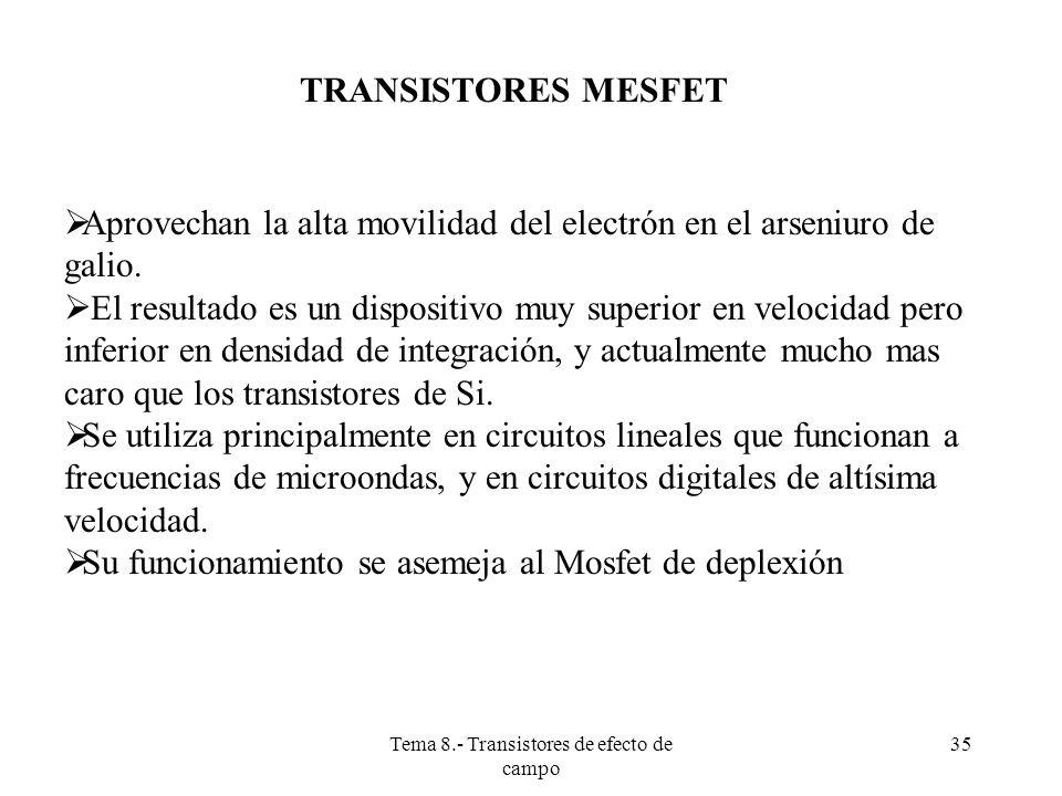 Tema 8.- Transistores de efecto de campo