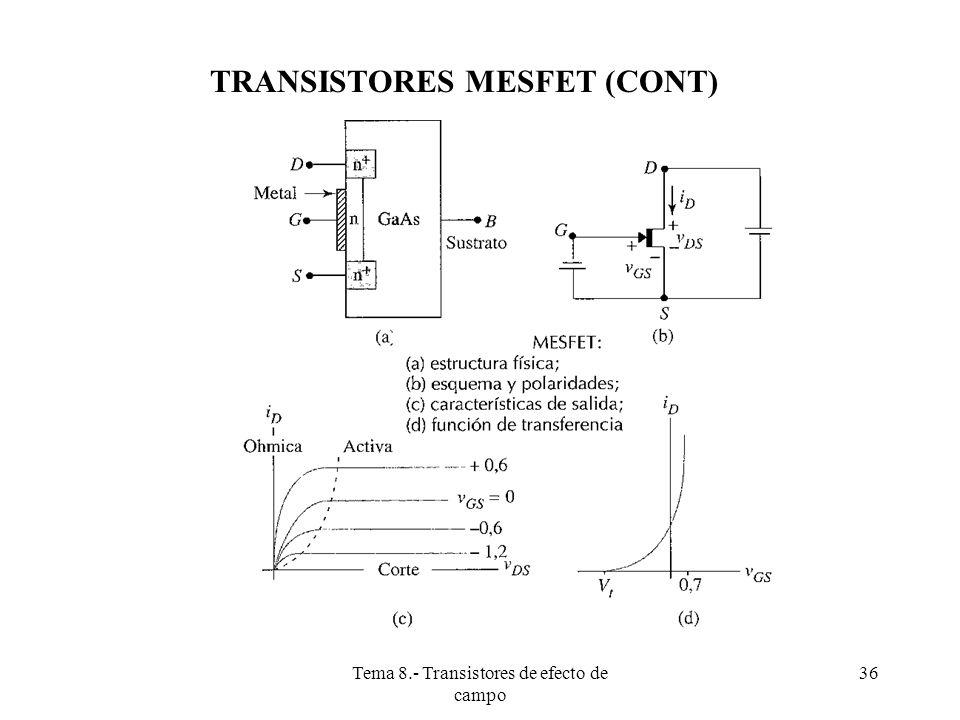 TRANSISTORES MESFET (CONT)