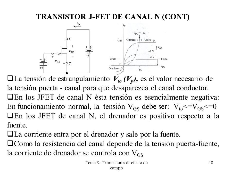 TRANSISTOR J-FET DE CANAL N (CONT)