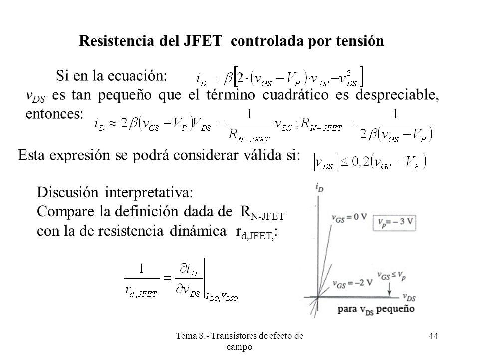 Resistencia del JFET controlada por tensión
