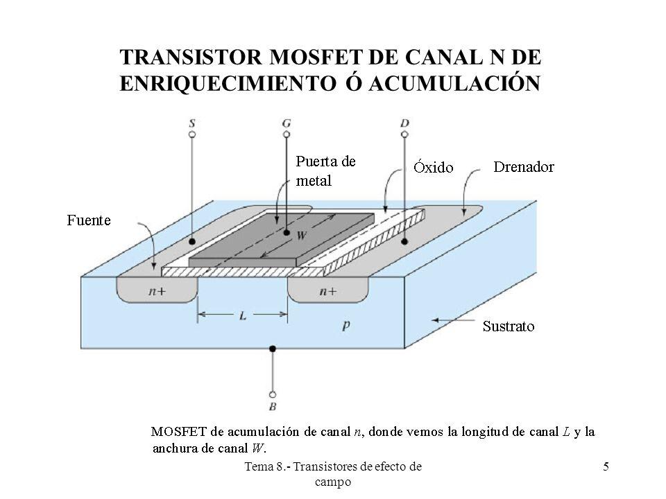 TRANSISTOR MOSFET DE CANAL N DE ENRIQUECIMIENTO Ó ACUMULACIÓN