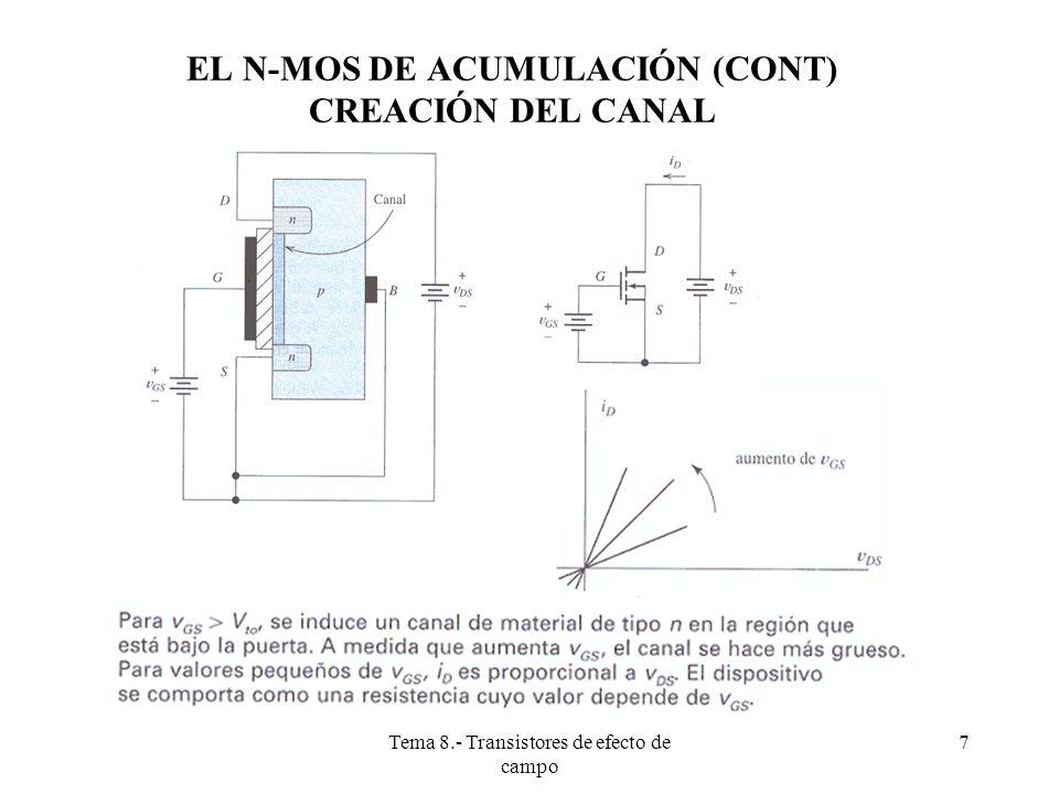 EL N-MOS DE ACUMULACIÓN (CONT) CREACIÓN DEL CANAL