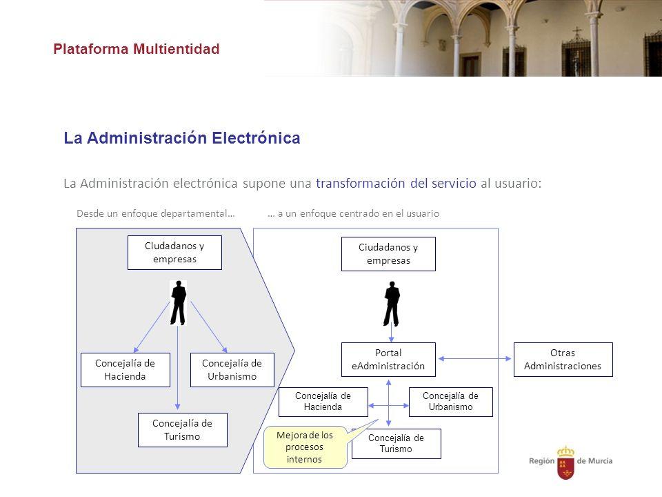 La Administración Electrónica