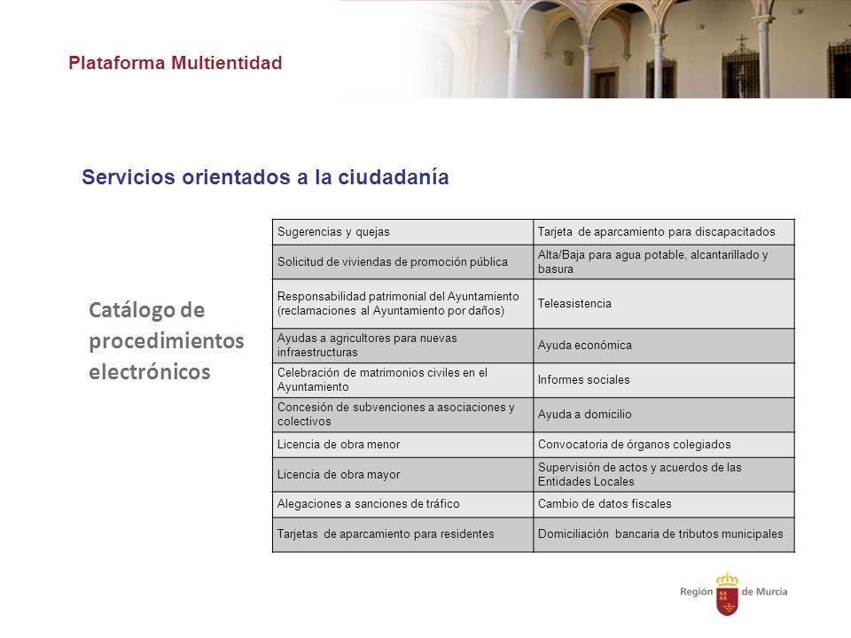 Catálogo de procedimientos electrónicos